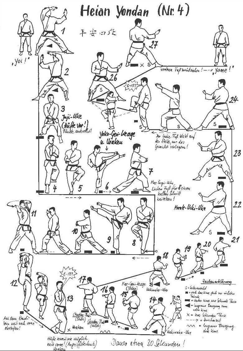 Dialog Types additionally Membuat Tabel Word 1 besides Karate Jurus Dalam Seni Bela Diri Karate together with Desenvolvimento De Sistema De Gestao De furthermore 1095319. on foreign key mysql
